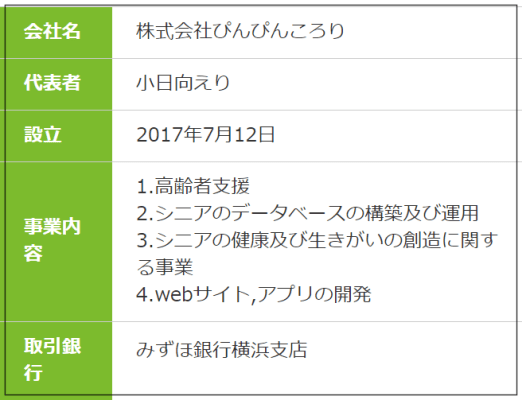 原泰久の元カノのアイドルA