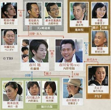 本田翼結婚相手佐藤健デマ