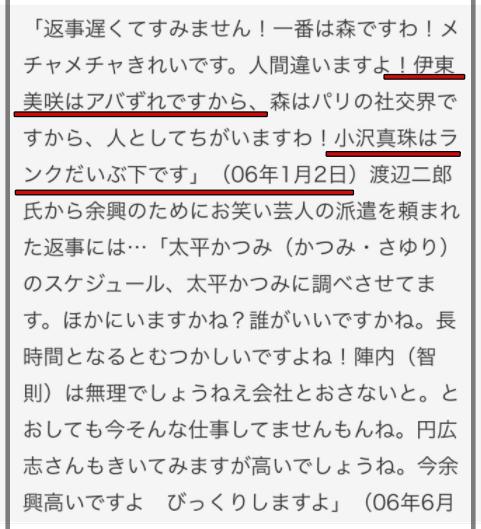 伊東美咲と島田紳助喜びの組