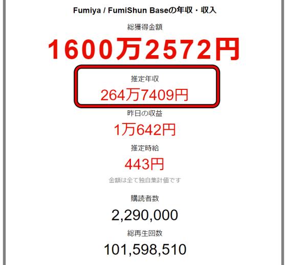 fumiyaフミヤ年収フィリピン